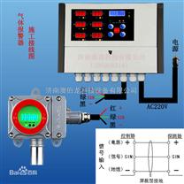 氨氣泄露報警器,氨氣濃度檢測儀