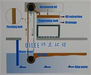 表面浮油处理系统