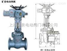 MZ941H-25C礦用電動閘閥
