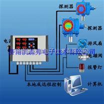 RBT-6000-F一氧化碳泄露報警器