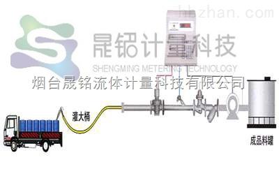 丙酸甲酯定量自动装桶设备
