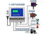 牆掛式二氧化氮泄漏報警器/儲罐區安裝氣體泄漏報警器