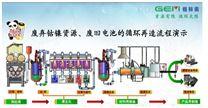 電子廢棄物綠色再造