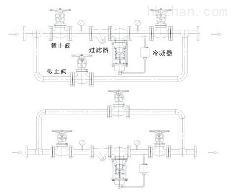 式阀同一水平面上或同一垂直面上 2,用于各种高粘度液体的介质减压图片