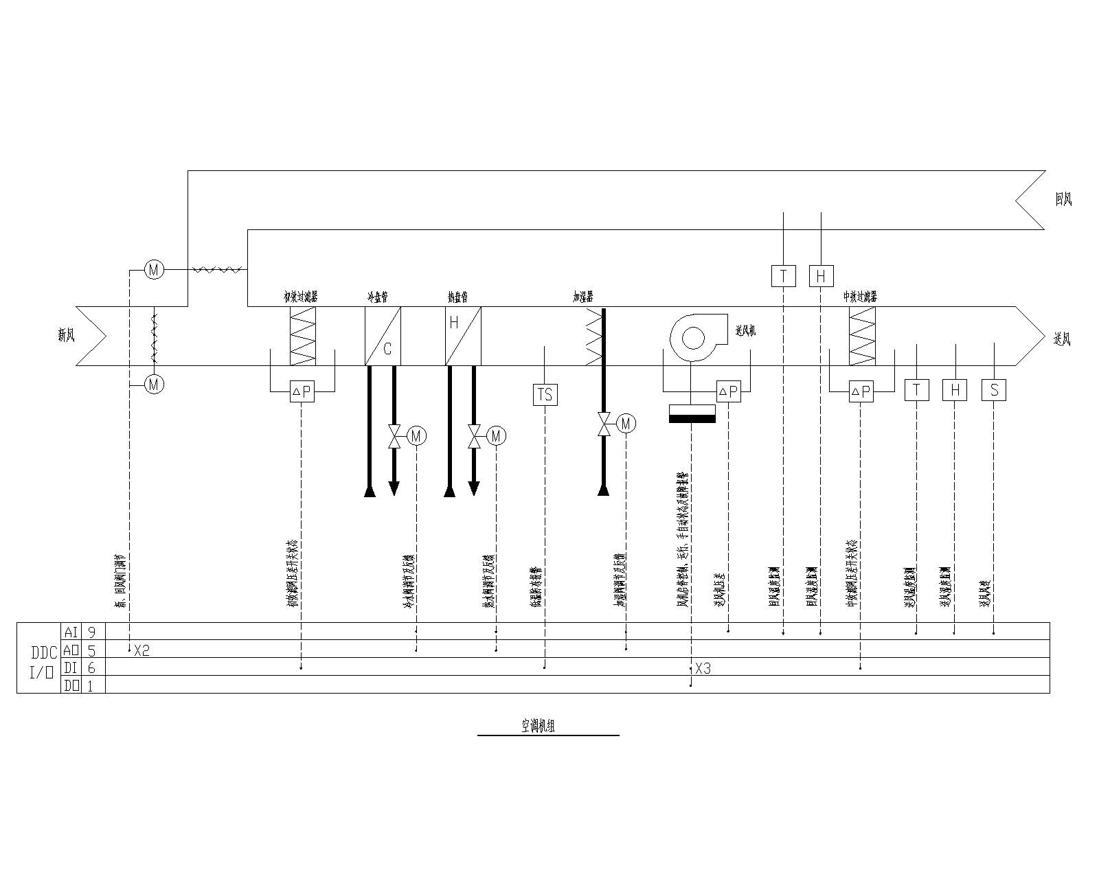menreod新风机控制面板接线方法