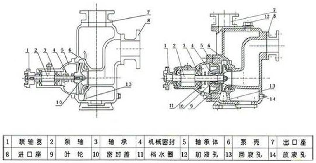 转向控制阀的结构与原理