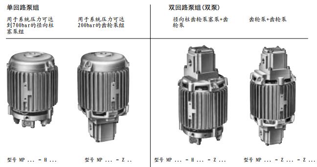 hawe紧凑型液压泵站图片