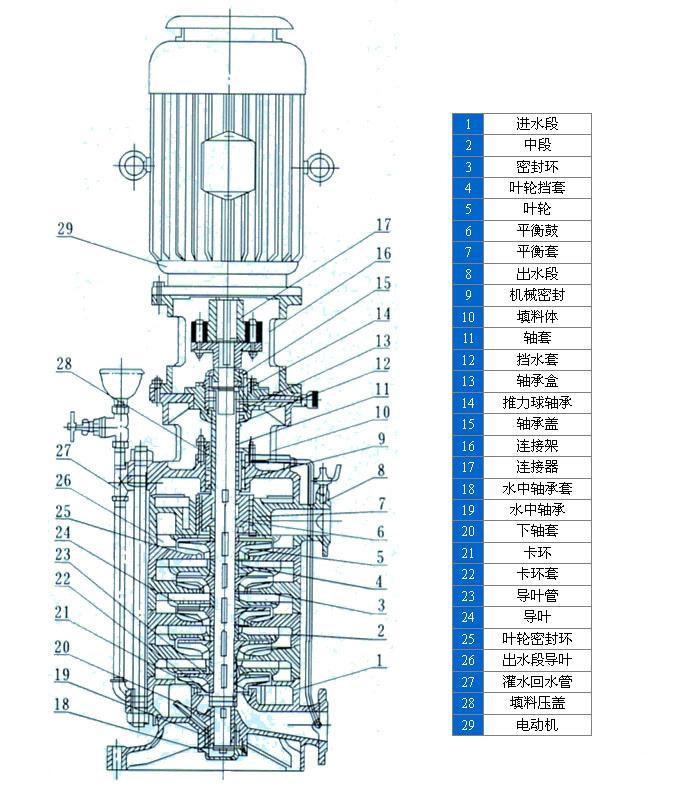 dl立式多级离心泵结构图