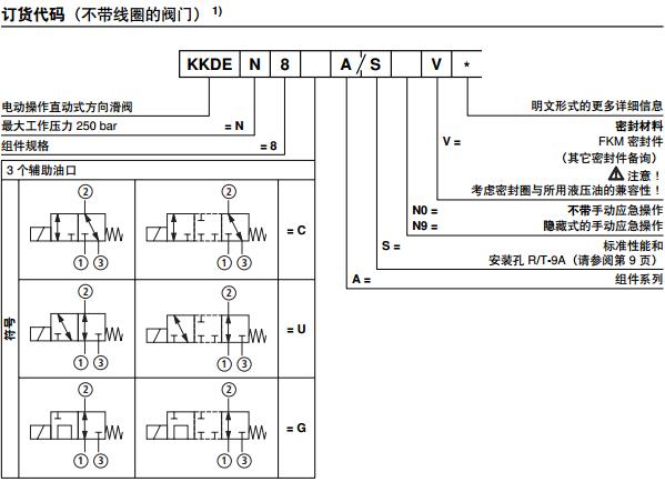 博士am5分频器电路图