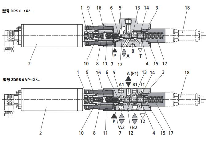 德国rexroth力士乐 rexroth比例压力控制阀 > 力士乐先导式三通比例图片