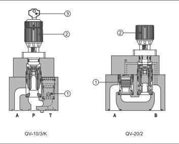 阿托斯qv系列流量控制阀图片