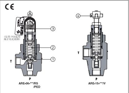 阿托斯锥型溢流阀,阿托斯are型压力安全阀(溢流阀)图片