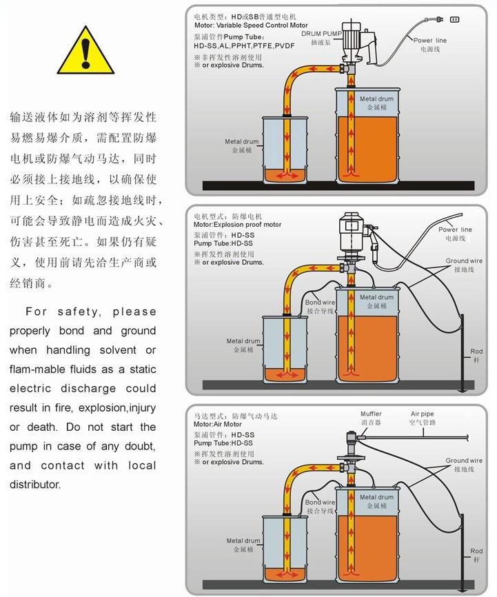 电动油桶泵安装示意图
