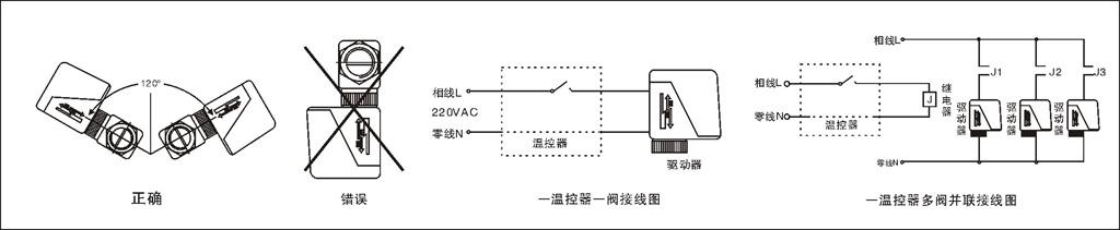 电机 ◆ 驱动器工作电压:220vac