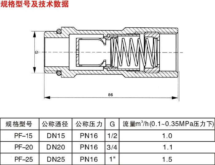结构原理: ◆ 动态流量平衡阀的应用主要在系统的初