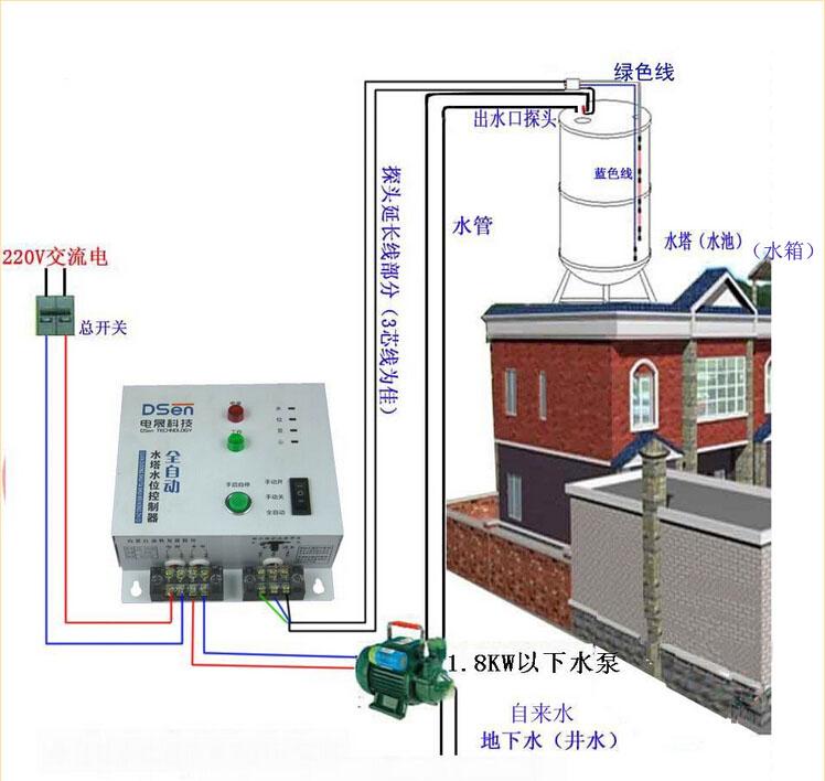 的水满时,就 自动 控制水泵排水,排完自动停止 ;不同型号有定时抽水