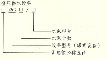 ZWG无负压供水设备型号说明