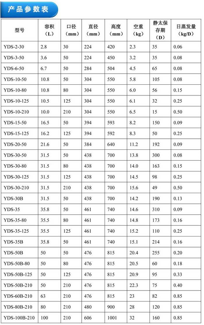 天驰2L液氮罐/液氮冰激凌专用设备多少钱