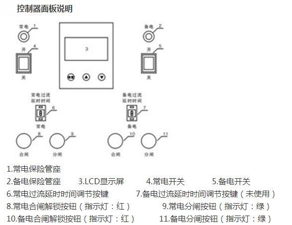 也可根据负载的需要进行两路电源之间的选择切换.