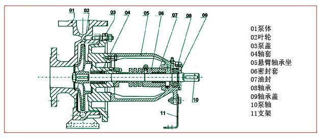 导热油泵结构图
