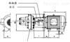 哈威RZ型电机泵和液压泵站,HAWE双级泵
